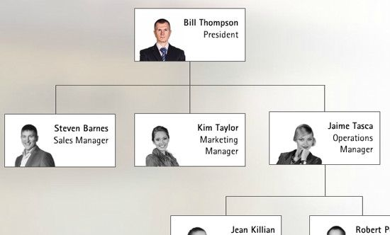 ellen jumped into her first challenge with a clean and practical solution for interactive org charts - Interactive Org Charts