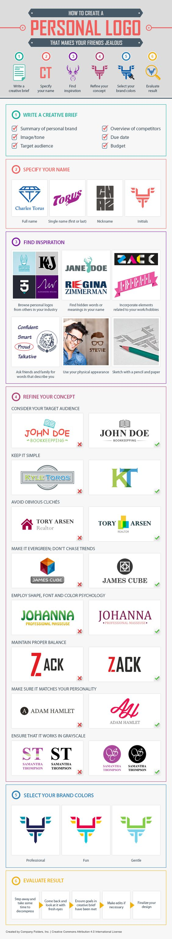 How to Create a Personal Logo That Makes Your Friends Jealous - Tipsographic