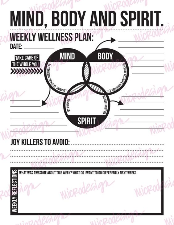 Mind body spirit weekly wellness plan by microdesign on for Personal wellness plan template