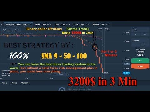 100 Winning Sma Strategy Olymp Trade Amazing Performance 1 And 2 Minutes Strategy Youtube Trading Signals Strategies Trading