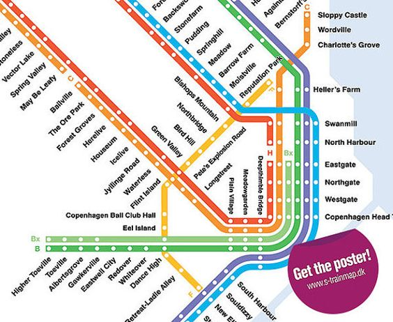 Literal English Translation of Copenhagen STrain Map by cphtrain