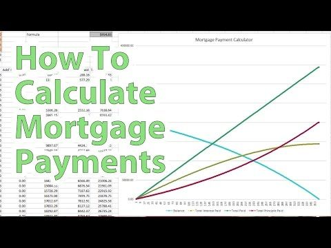 30 Yr Mortgage Payment Chart Mortgage Payment Mortgage Loan Calculator Free Mortgage Calculator