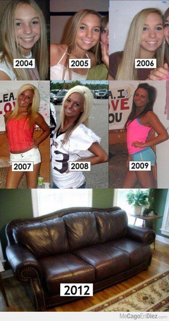 La evolución del bronceado