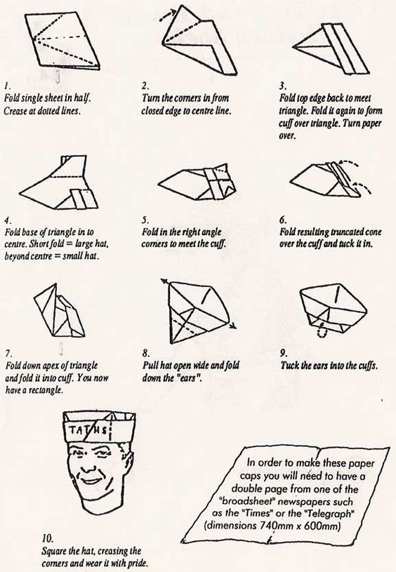 How To Make Paper Hats -   [Book] Birthday Party   Pinterest ...