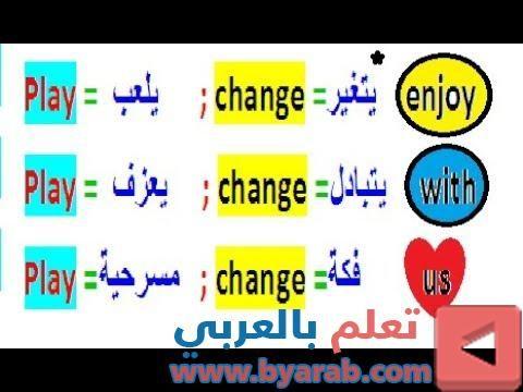 كورس شامل لتعلم اللغة الانجليزية تعلم الإنجليزية عن طريق جمل بسيطة وسهلة وبكل احترافية