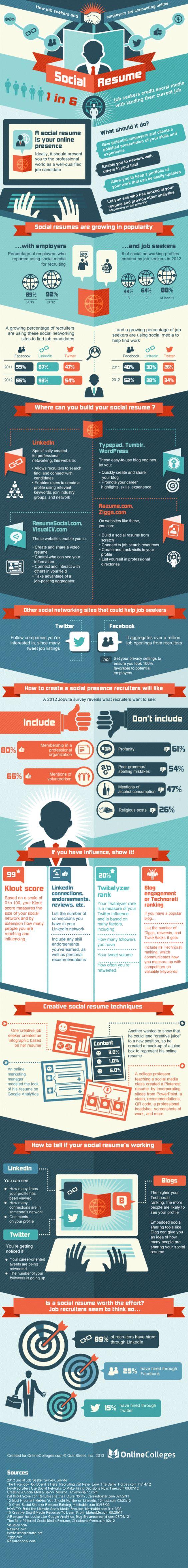 Online Resume / CV Tips and Tricks [Infographic]   #socialmedia