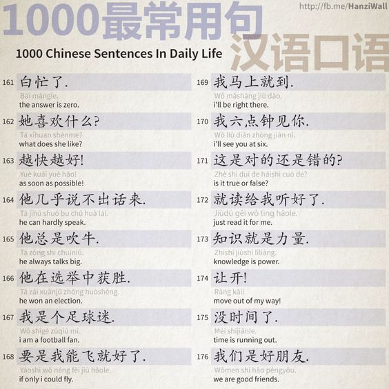 1000 Chinese Sentences In Daily Life Part 11