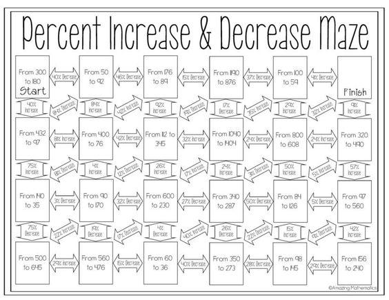 Percent Increase and Decrease Maze – Percent Change Worksheet