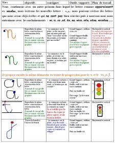 Lettres cursives on pinterest for Ecriture en miroir psychologie