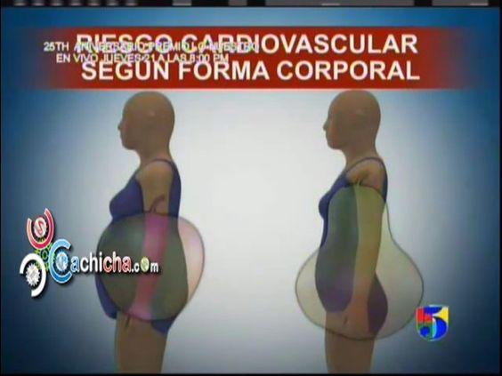 Descubre que tipo de cuerpo eres ¿Tu cuerpo es una Manzana o una Pera? #Video - Cachicha.com
