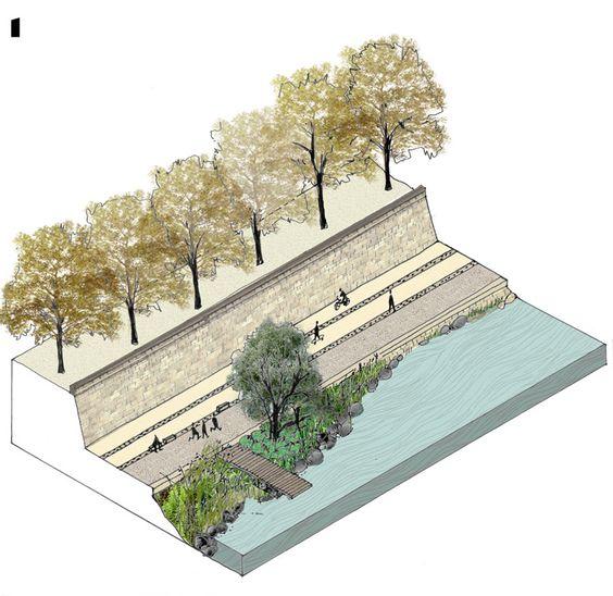 Rhone river banks in situ architectes paysagistes lyon for Architecte rhone