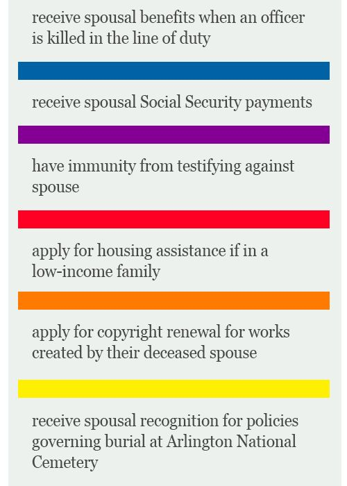 Legal benefits of homosexual marriage
