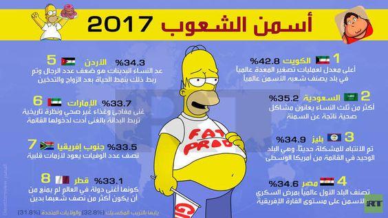 أسمن الشعوب Rt Arabic Happy Life Quotes Happy Life Frosted Flakes Cereal Box