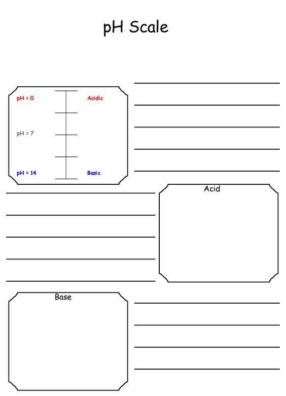 ph scale for notebooking middle school science pinterest paper middle and worksheets. Black Bedroom Furniture Sets. Home Design Ideas