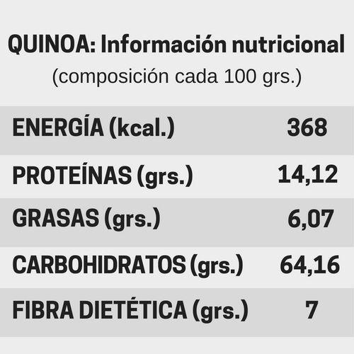 Pin En Nutricion