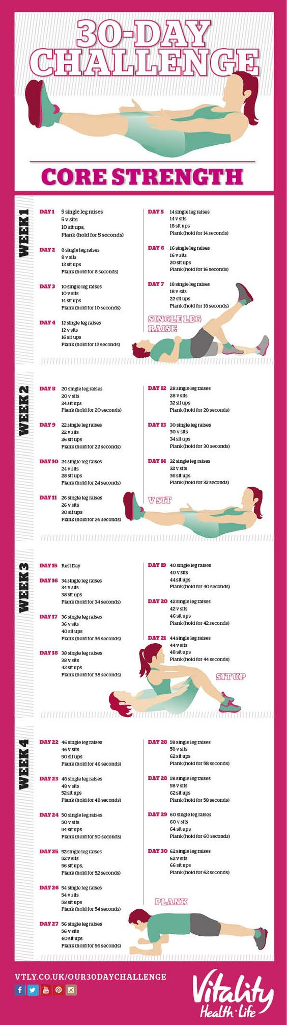 30-DAY CHALLENGE: CORE STRENGTH