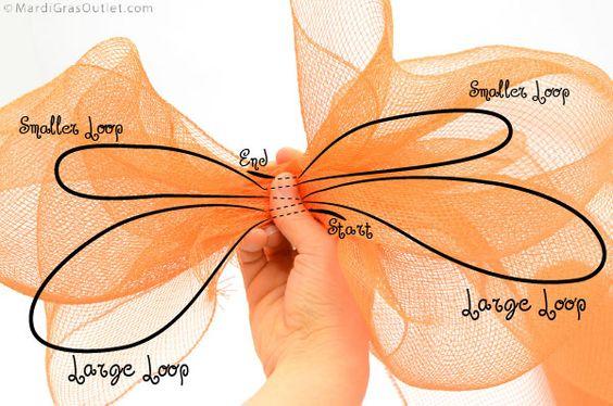 Deco Mesh Bow DIY- diagram