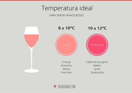 temperatura-vinhos-roses