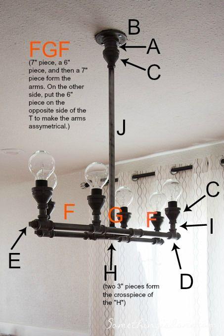 Diy chandelier chandeliers and pipes on pinterest - Diy industrial chandelier ...
