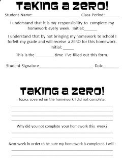Homework gives responsibility