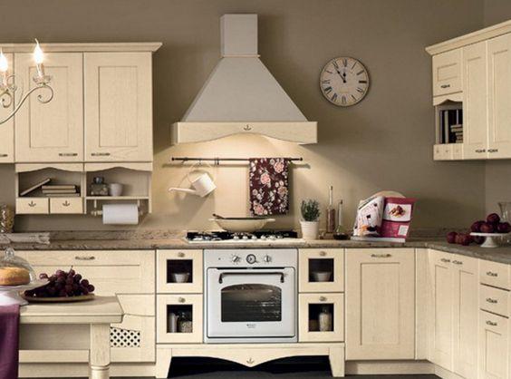 arrital-cucine-prezzi-classic.png (969×719) | monica | Pinterest