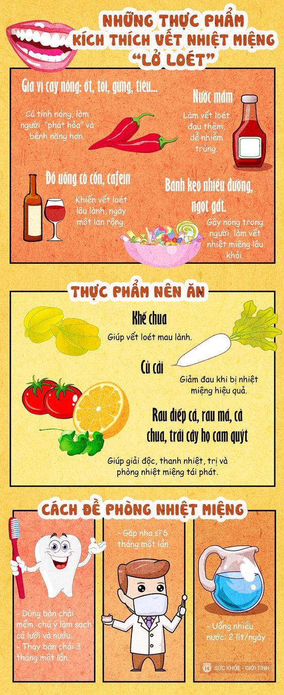 """[Infographic] Những thực phẩm khiến vết nhiệt miệng ngày càng """"lở loét"""""""