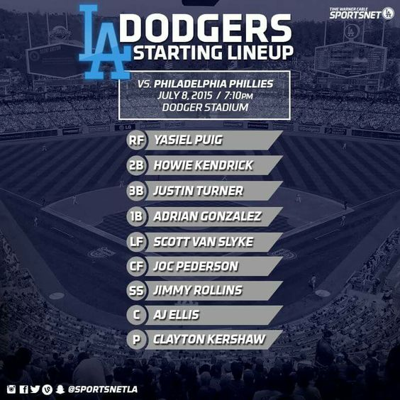Dodgers lineup tonight... Go Dodgers...