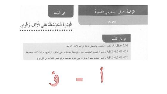 بوربوينت الهمزة المتوسطة على الالف والواو للصف الخامس مادة اللغة العربية Cards Against Humanity Cards Electronic Products
