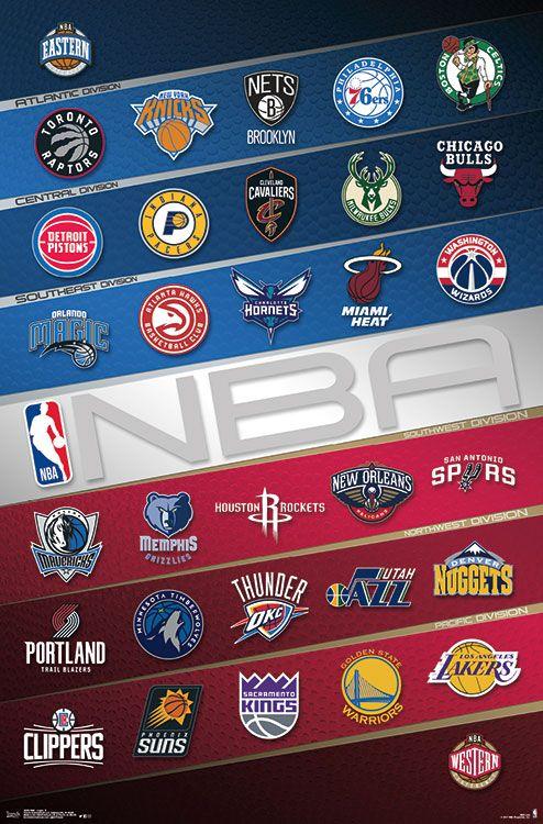 Nba Logos Poster And Poster Mount Bundle Walmart Com In 2020 Nba Logo Nba Basketball Nba Basketball Teams