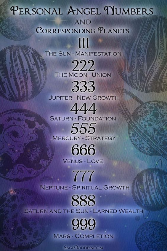 Our angels are constantly trying to communicate with us, and their messages are everywhere! Keep an eye out 👀 And learn more about numerology and angel numbers with my brand new Angel Numbers class on the Sage Goddess website. #angelnumbermeanings