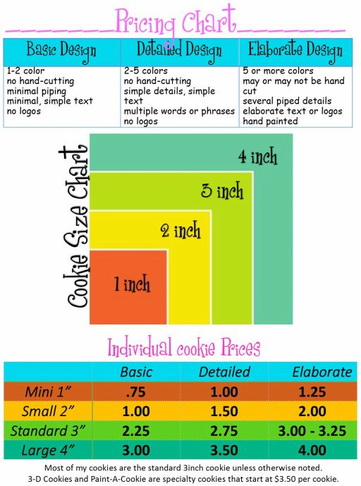 Another version of a cookie pricing chart -) Cake and cupcake - price chart template