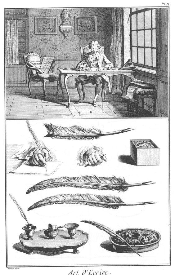 L'art d'écrire, planche. II de l'Encyclopédie, ou dictionnaire raisonné des sciences, des arts et des métiers, 1762-1772, par Diderot et d'Alembert