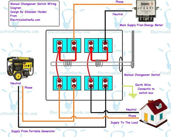 Generator Changeover Switch Wiring Diagram Transfer Switch Electricity Electrical Circuit Diagram