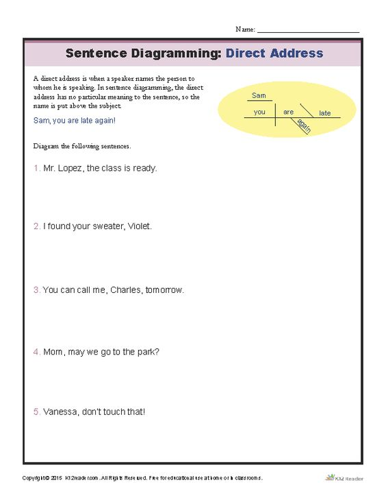 Sentence Diagramming: Participles Worksheets | Activities ...