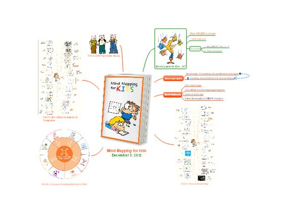 Mind Mapping for Kids (MMFK) Book free mind map download