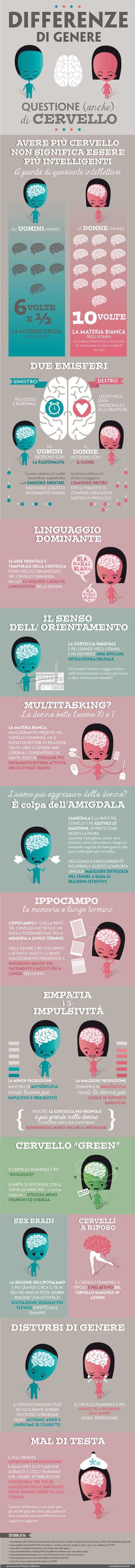 Differenze di genere? Questione anche di cervello - Infografica di Esseredonnaonline -design Kleland studio di Alice Borghi