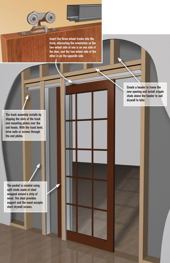 How To Install A Pocket Door Pro Construction Guide Pocket Door Installation Pocket Doors Pocket Doors Bathroom