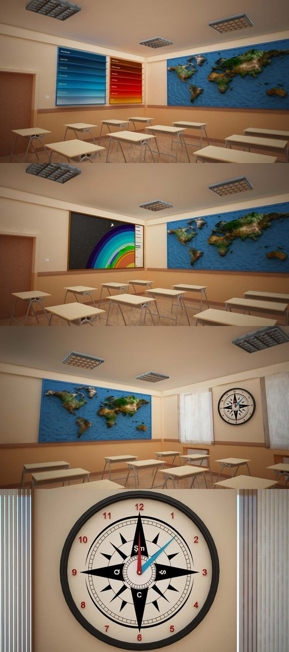 Modern Classroom Display ~ Around the worlds i love and compass on pinterest
