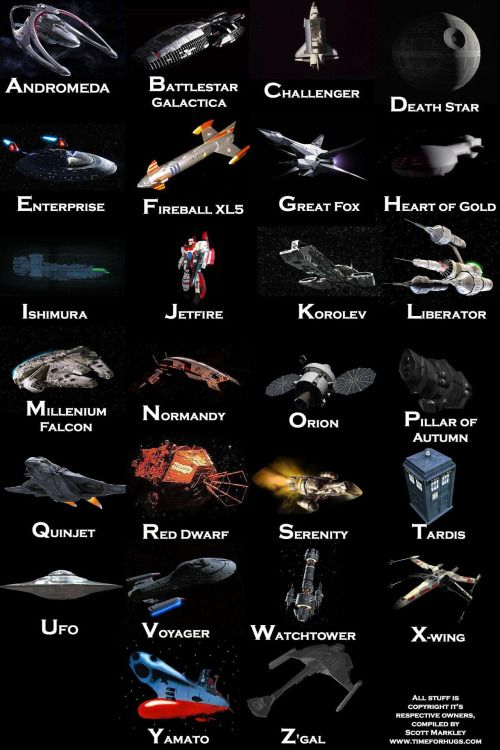 Famous Space ships