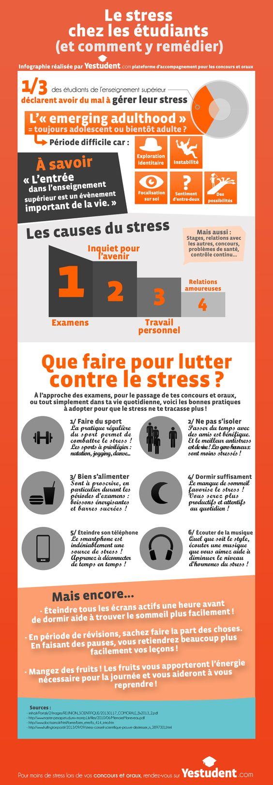 infographie : le stress chez les étudiants (et comment y remédier) | les défis mondiaux, la santé