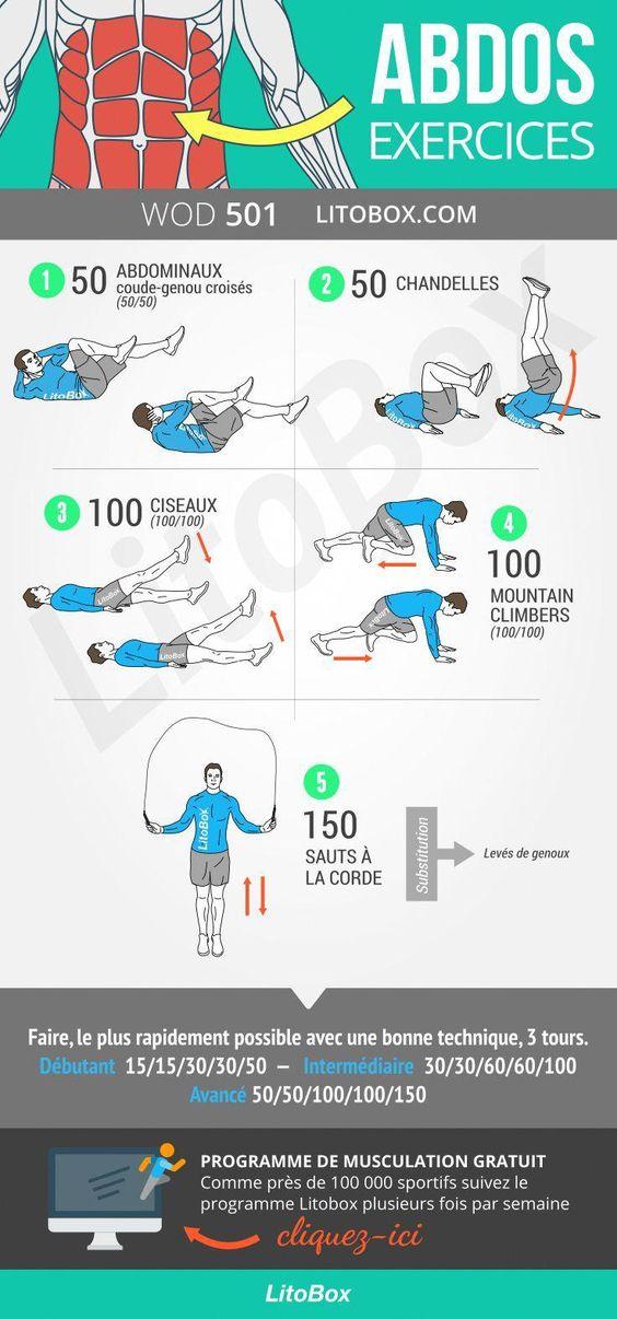 Exercices Pour Les Abdos Gym Cardio Workout Programs Workout Plan