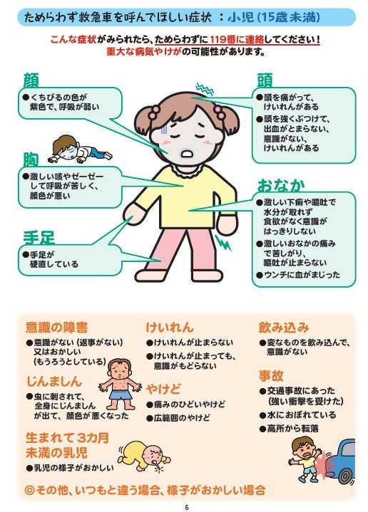 保存版 子どもの病気で救急外来に行くか迷ったら 救急外来 子供 熱