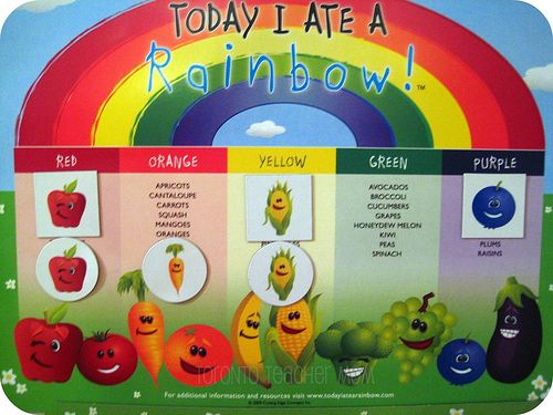 Today I Ate a Rainbow is a tool to help and encourage kids and parents to keep track of their daily fruits and vegetable intake via torontoteachermom #Nutrition #Education #Today_I_Ate_A_Rainbow #torontoteachermom