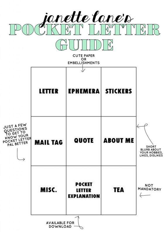 Janette Lane's Pocket Letter Guide