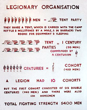Ancient Rome Military History   Organisational Structures   Grae Laws - The Technology Aestheticist