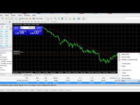 How To Execute A Forex Trade On Mt4 Platform A Lot Of Members In