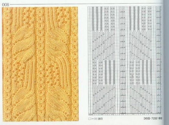 Nice Knitting Patterns : 012 nice beautiful knitting stitch pattern lace aran ???????? ????? ?? ??????...