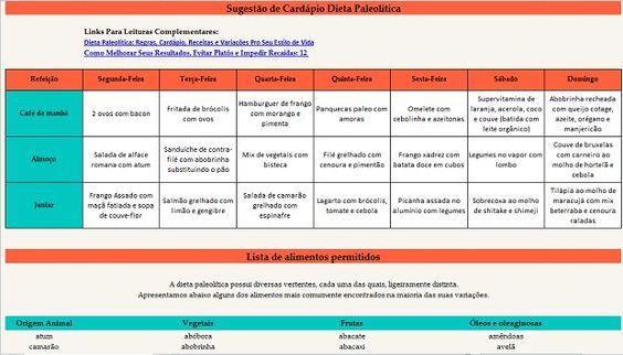 Dieta Paleolítica: Regras, Cardápio, Receitas e Variações Pro Seu Estilo de Vida dietas dieta paleolitica