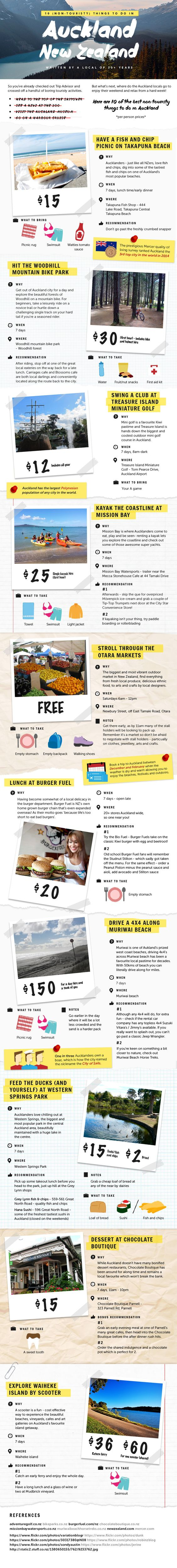 10 (Non-Touristy) Things to Do in Auckland New Zealand #infographic #Travel #Auckland
