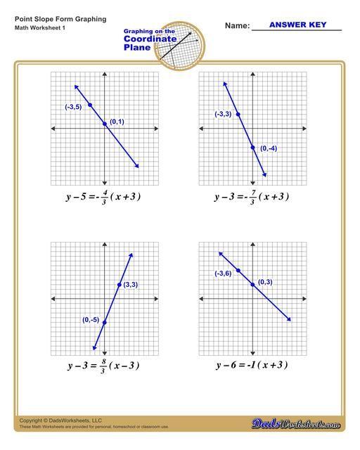 53 Linear Equations Worksheets For Algebra Practice Graphing Linear Equations Linear Equations Equations
